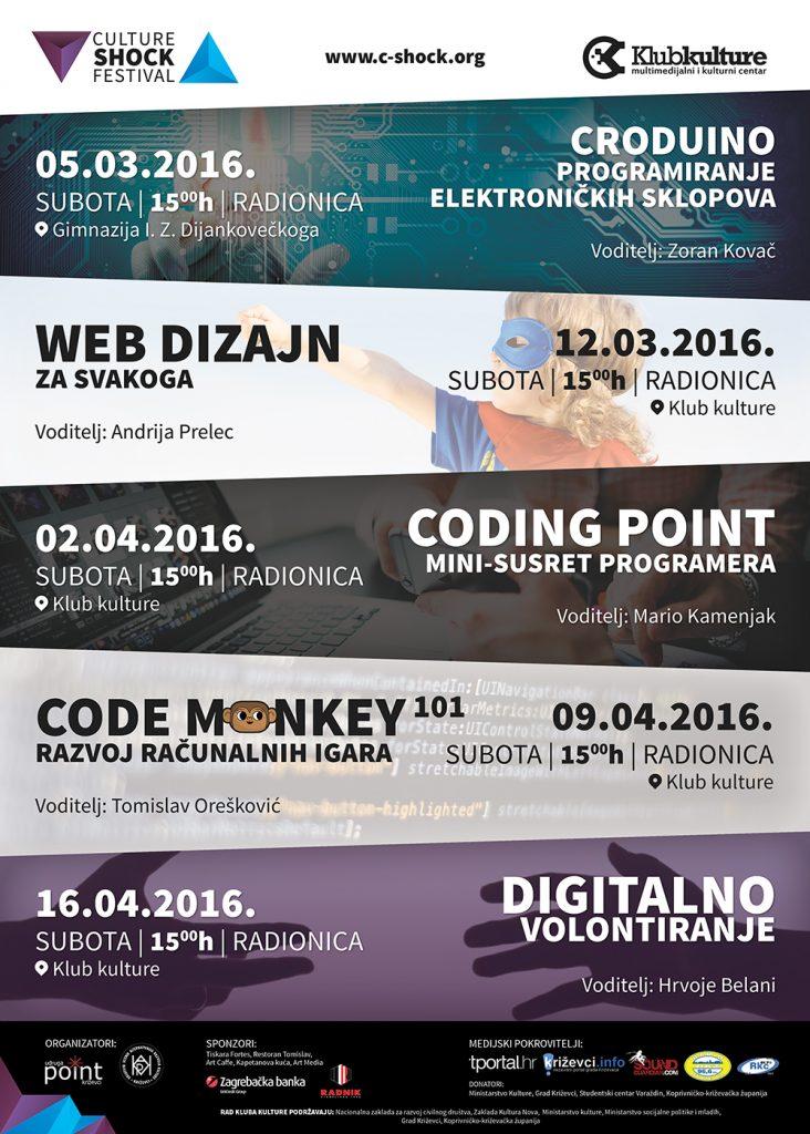 Plakat_Radionice(1)